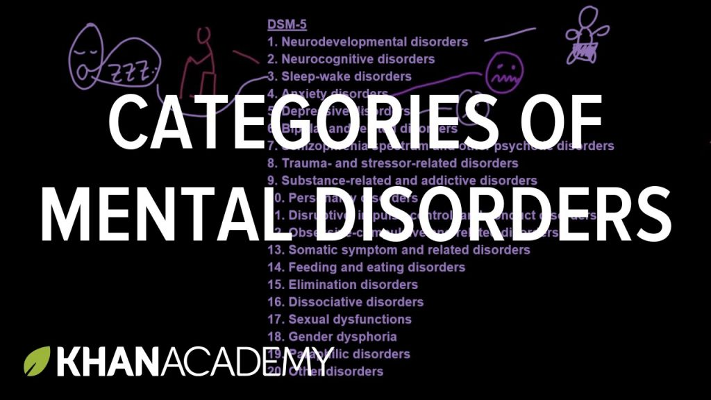categories of mental disorders psychology videos free psycho