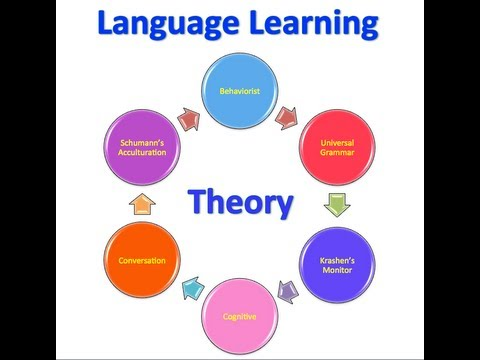 Language Learning Theories